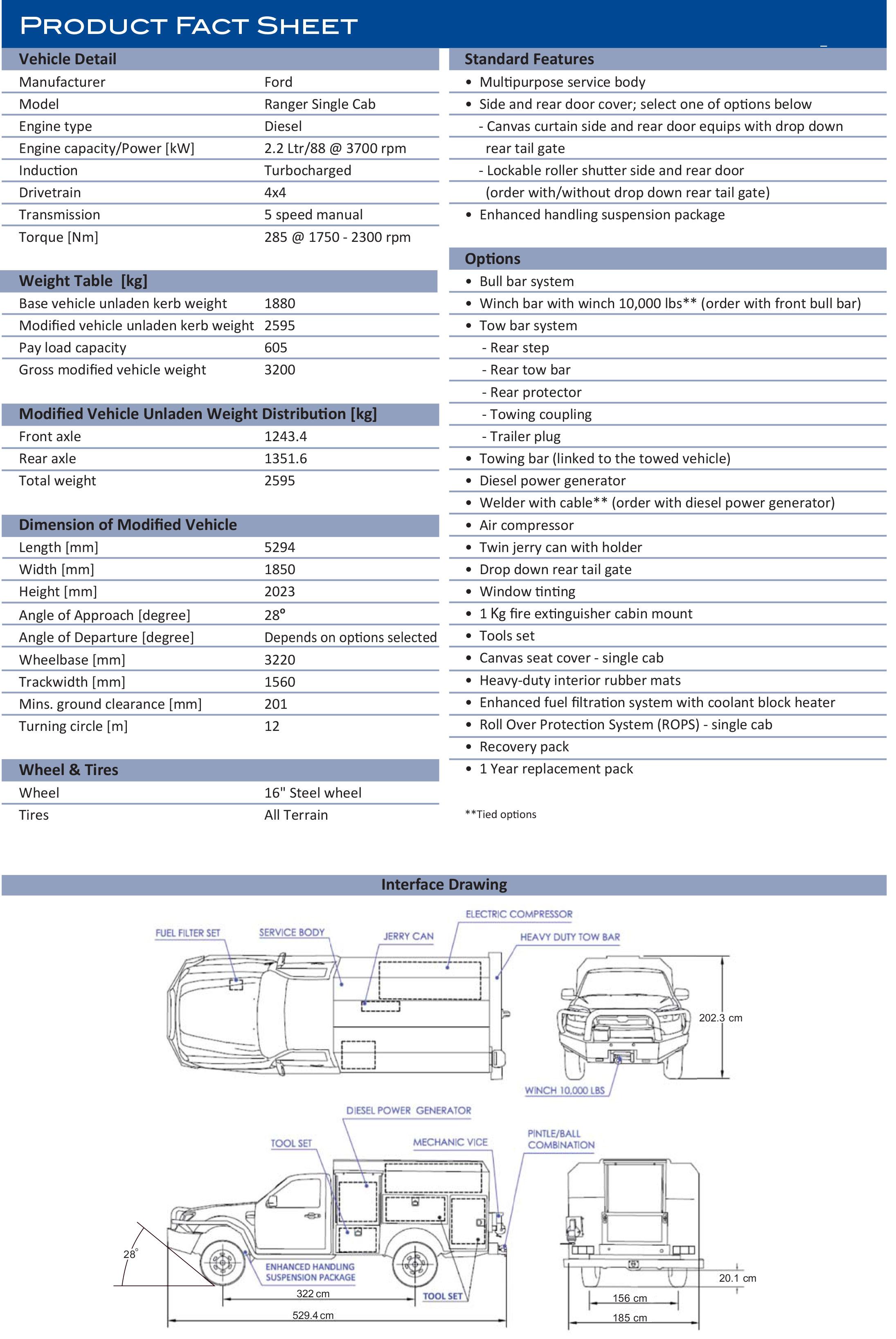 ford-maintenance-vihicle-2